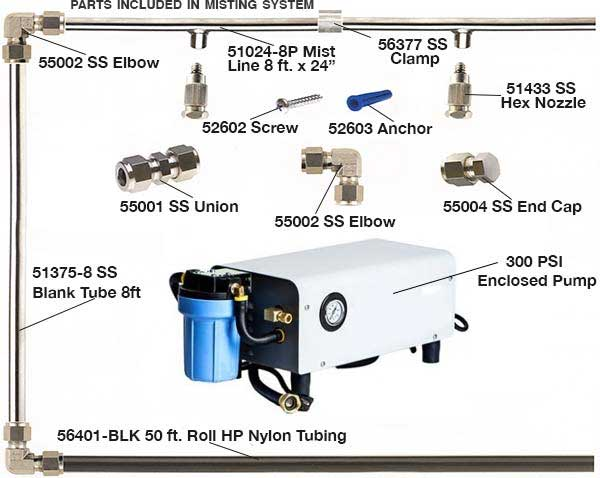 Misting systems diy mist kits outdoor patio cooling mid pressure misting systems 300 psi solutioingenieria Gallery